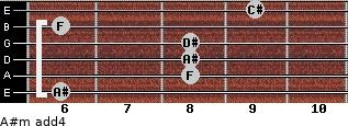 A#m add(4) for guitar on frets 6, 8, 8, 8, 6, 9