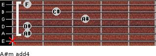 A#m add(4) for guitar on frets x, 1, 1, 3, 2, 1