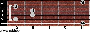 A#m add(m2) for guitar on frets 6, 2, 3, 3, 2, 6