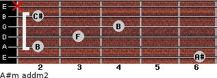 A#m add(m2) for guitar on frets 6, 2, 3, 4, 2, x