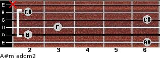 A#m add(m2) for guitar on frets 6, 2, 3, 6, 2, x