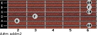 A#m add(m2) for guitar on frets 6, 2, 3, 6, 6, 6