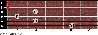 A#m add(m2) for guitar on frets 6, 4, 3, 4, x, x