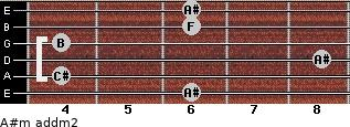 A#m add(m2) for guitar on frets 6, 4, 8, 4, 6, 6