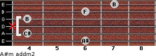 A#m add(m2) for guitar on frets 6, 4, x, 4, 6, 7