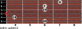 A#m add(m2) for guitar on frets 6, 4, x, 6, 6, 7