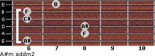 A#m add(m2) for guitar on frets 6, 8, 8, 6, 6, 7