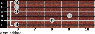 A#m add(m2) for guitar on frets 6, 8, 9, 6, 6, 6