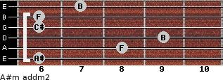 A#m add(m2) for guitar on frets 6, 8, 9, 6, 6, 7