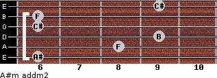 A#m add(m2) for guitar on frets 6, 8, 9, 6, 6, 9