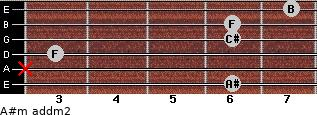 A#m add(m2) for guitar on frets 6, x, 3, 6, 6, 7