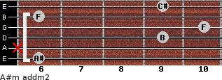 A#m add(m2) for guitar on frets 6, x, 9, 10, 6, 9
