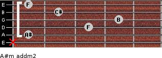 A#m add(m2) for guitar on frets x, 1, 3, 4, 2, 1