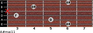 A#maj11 for guitar on frets 6, 5, 3, x, 4, 6