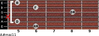 A#maj11 for guitar on frets 6, 5, x, 8, 6, 5