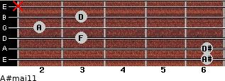 A#maj11 for guitar on frets 6, 6, 3, 2, 3, x