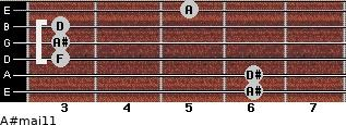 A#maj11 for guitar on frets 6, 6, 3, 3, 3, 5