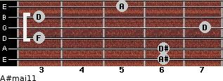 A#maj11 for guitar on frets 6, 6, 3, 7, 3, 5