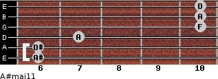 A#maj11 for guitar on frets 6, 6, 7, 10, 10, 10