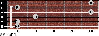 A#maj11 for guitar on frets 6, 6, 7, 10, 6, 10