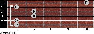 A#maj11 for guitar on frets 6, 6, 7, 7, 6, 10