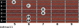 A#maj11 for guitar on frets 6, 6, 7, 7, 6, 5