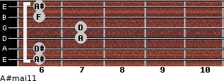 A#maj11 for guitar on frets 6, 6, 7, 7, 6, 6