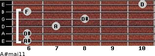 A#maj11 for guitar on frets 6, 6, 7, 8, 6, 10