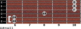 A#maj11 for guitar on frets 6, 6, 8, 10, 10, 10