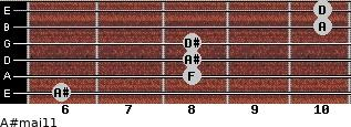 A#maj11 for guitar on frets 6, 8, 8, 8, 10, 10