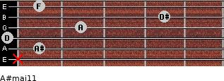 A#maj11 for guitar on frets x, 1, 0, 2, 4, 1