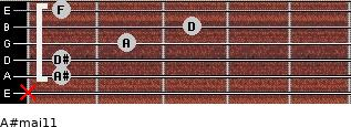 A#maj11 for guitar on frets x, 1, 1, 2, 3, 1