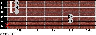A#maj11 for guitar on frets x, 13, 13, 10, 10, 10