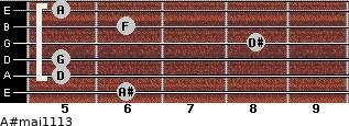 A#maj11/13 for guitar on frets 6, 5, 5, 8, 6, 5