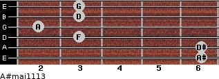 A#maj11/13 for guitar on frets 6, 6, 3, 2, 3, 3