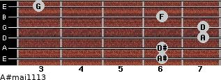 A#maj11/13 for guitar on frets 6, 6, 7, 7, 6, 3