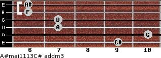 A#maj11/13/C# add(m3) for guitar on frets 9, 10, 7, 7, 6, 6