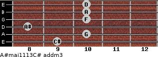 A#maj11/13/C# add(m3) for guitar on frets 9, 10, 8, 10, 10, 10