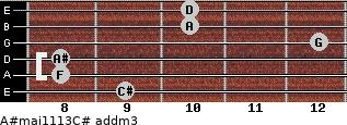A#maj11/13/C# add(m3) for guitar on frets 9, 8, 8, 12, 10, 10