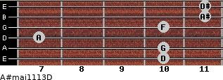 A#maj11/13/D for guitar on frets 10, 10, 7, 10, 11, 11