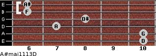 A#maj11/13/D for guitar on frets 10, 10, 7, 8, 6, 6