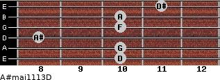 A#maj11/13/D for guitar on frets 10, 10, 8, 10, 10, 11