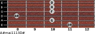 A#maj11/13/D# for guitar on frets 11, 10, 8, 10, 10, 10