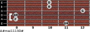 A#maj11/13/D# for guitar on frets 11, 8, 8, 12, 10, 10
