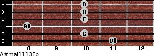 A#maj11/13/Eb for guitar on frets 11, 10, 8, 10, 10, 10