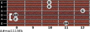 A#maj11/13/Eb for guitar on frets 11, 8, 8, 12, 10, 10