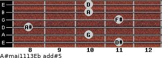 A#maj11/13/Eb add(#5) guitar chord
