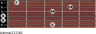 A#maj11/13/G for guitar on frets 3, 0, 0, 3, 4, 1