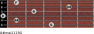 A#maj11/13/G for guitar on frets 3, 1, 0, 2, 4, 1