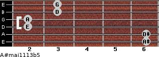 A#maj11/13b5 for guitar on frets 6, 6, 2, 2, 3, 3